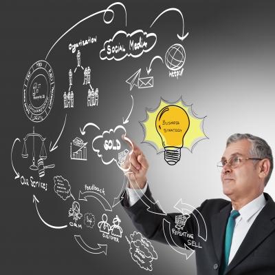 content creation and distribution process b2b marketing