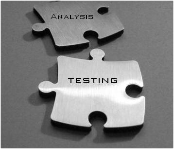 Analysis AB Testing