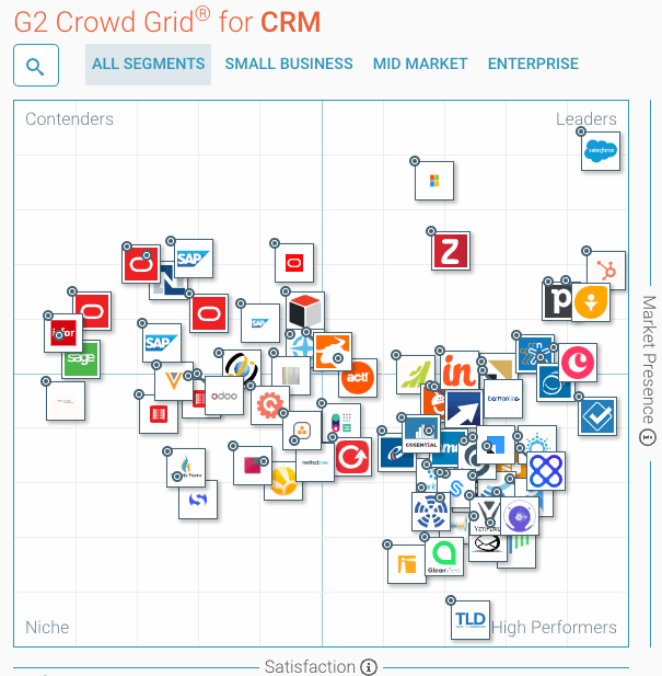 Best_CRM_Software_2018__Compare_Reviews_on_300__CRMs___G2_Crowd_Optimized