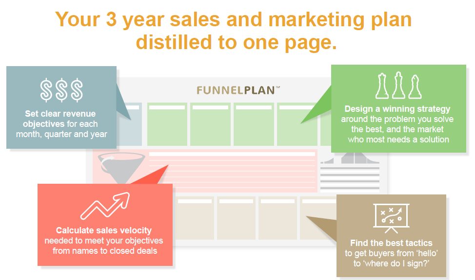 Funnel-Plan-Landing-Page-Graphic.png
