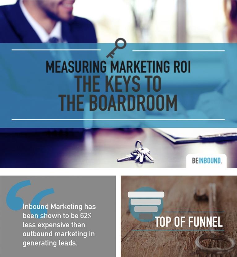 MeasureMarketing_LandingPage_ImageTile.jpg