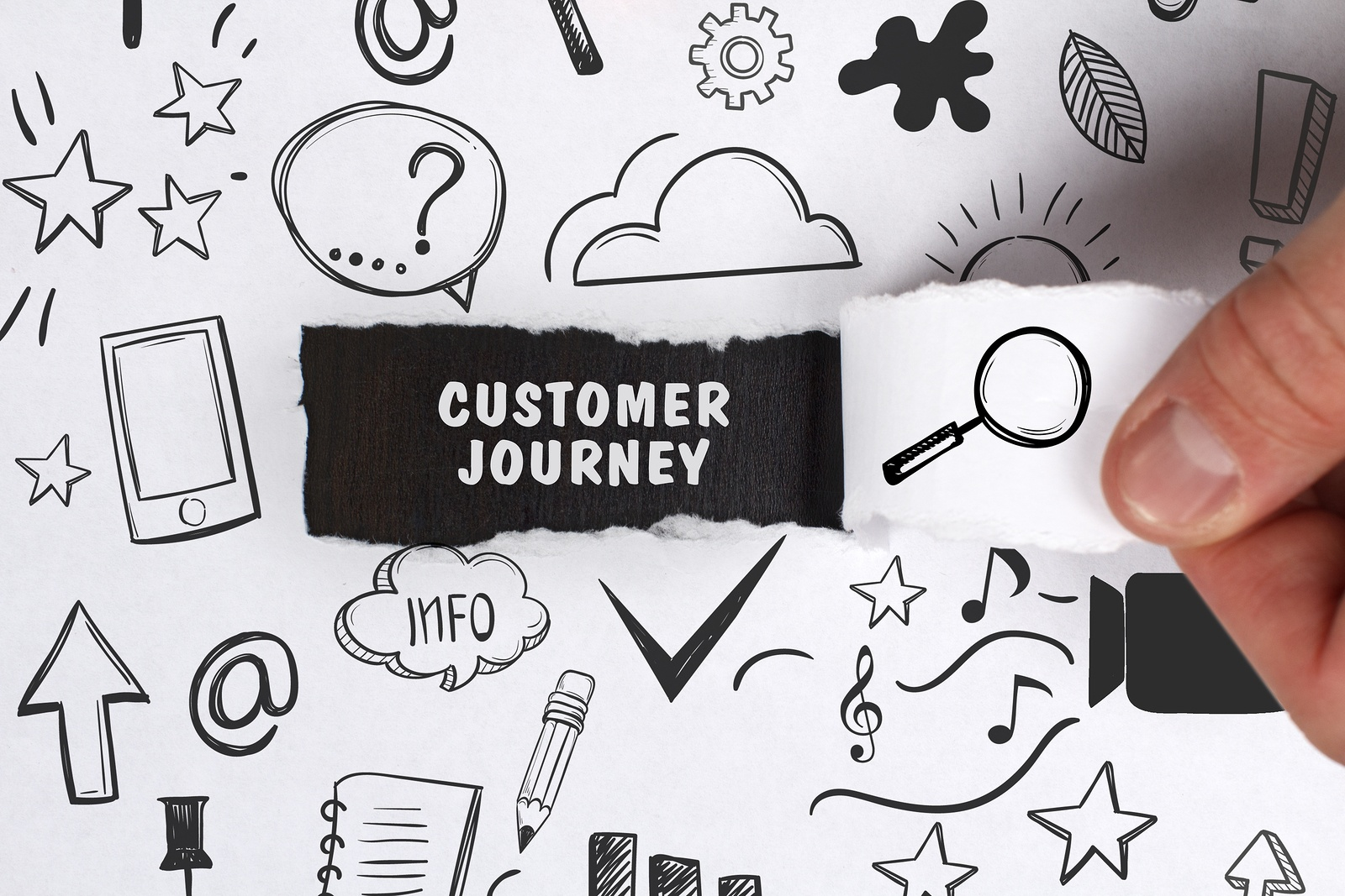 Think Beyond the Purchase: Map content to the customer's journey