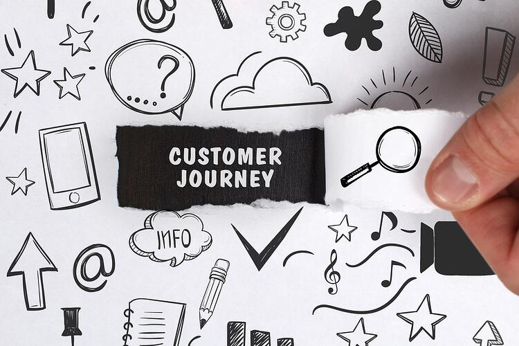Thinking Beyond the Purchase: Mapping Content to the Customer's Buying Journey